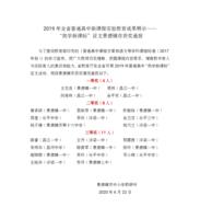 """全省普通高中""""我学新课标""""征文  昌江区3位教师喜获一等奖!"""