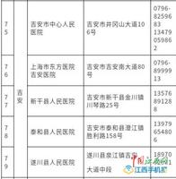 吉安5家开展核酸检测医疗机构名单公布